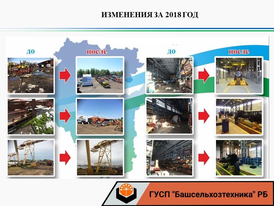 На официальном сайте актуализирован раздел «Производство» в части модернизации объектов за период с 2018 по 2020 годы. Сегодня завершаются работы в котельной Центральной базы.